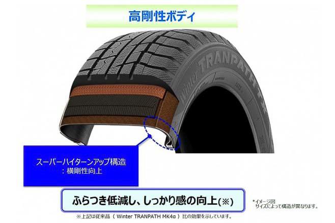 アイス路面でも安定した走りを実感できる高剛性の「スーパーハイターンアップ構造」を採用