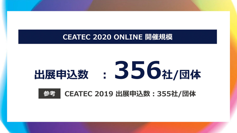 CEATEC 2020 ONLINEの出展者数