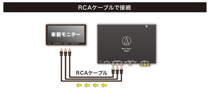 さまざまなケーブルや機器と接続可能