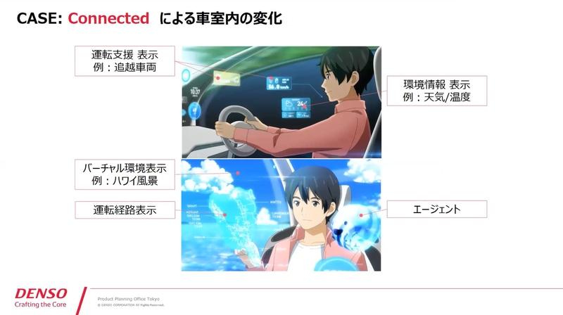 CASE:Connectedによる車室内の変化