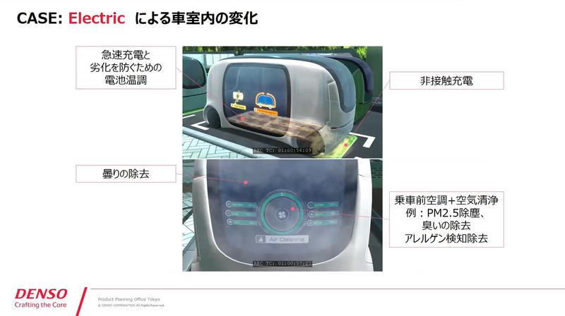 CASE:Electricによる車室内の変化