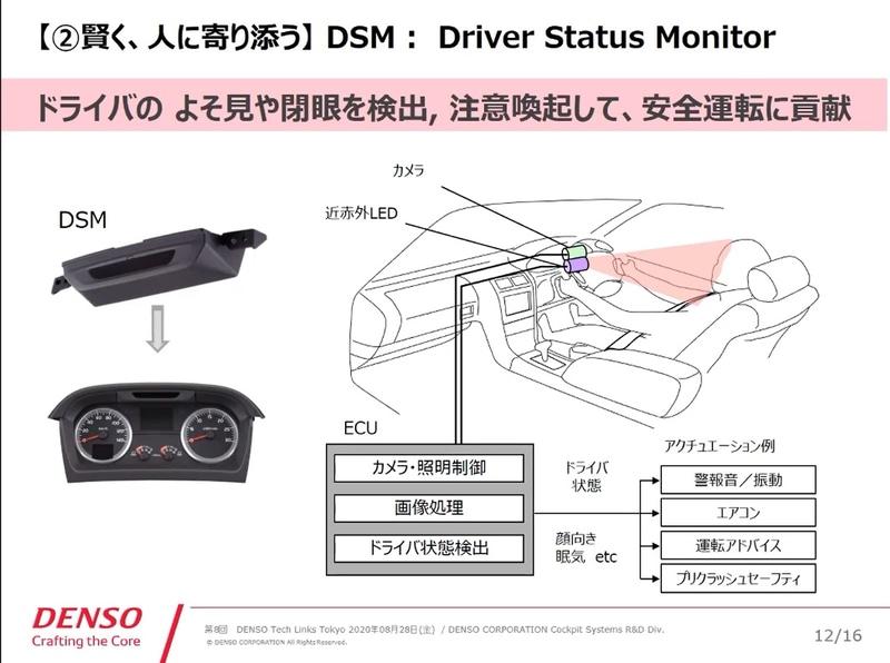 DSM:Driver Status Monitor