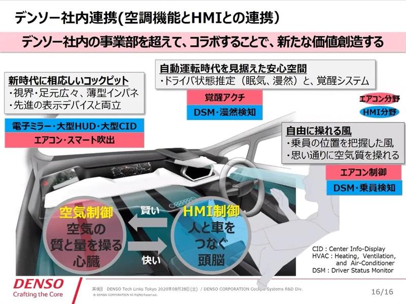 デンソー社内連携(空調機能とHMIの連携)