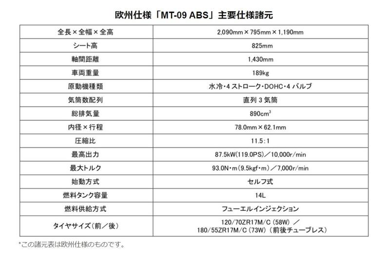 欧州仕様「MT-09 ABS」主要仕様諸元