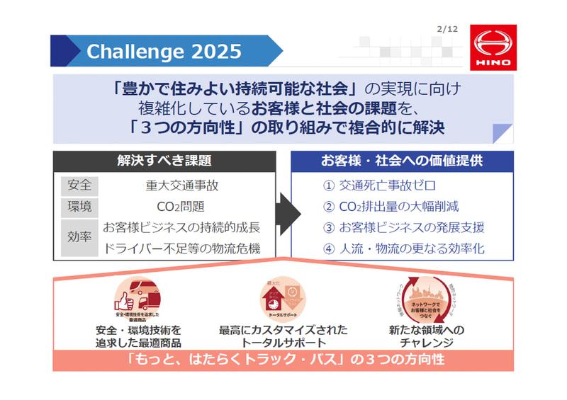 Challenge2025