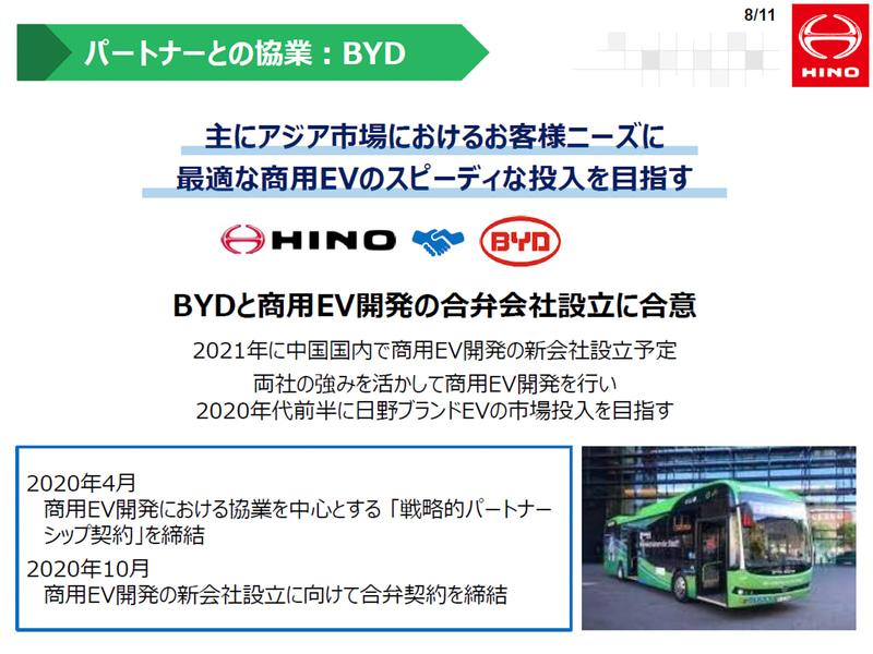 BYDとの協業