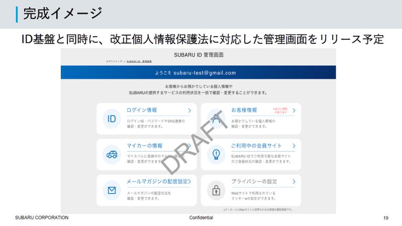 ユーサーの個人情報の管理画面のイメージ