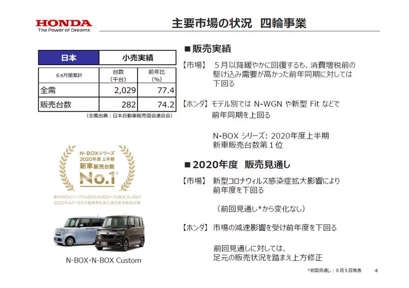 日本市場の四輪事業