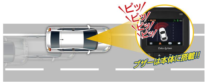車線逸脱アラーム機能イメージ