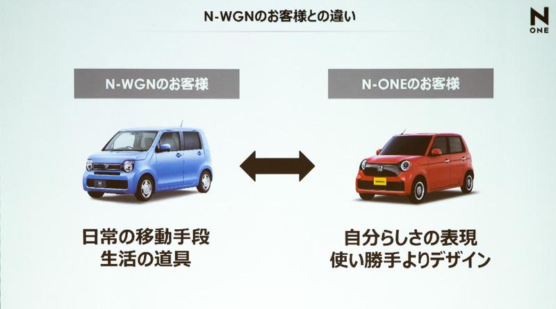 N-WGNユーザーとの違い