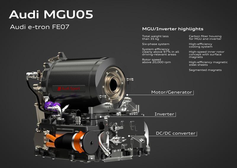 Audi MGU05のスペック