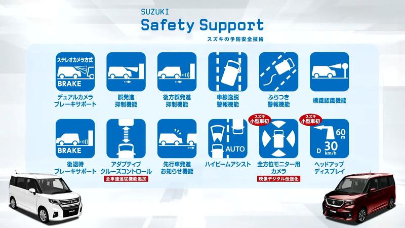 スズキ セーフティ サポートに新機能を追加