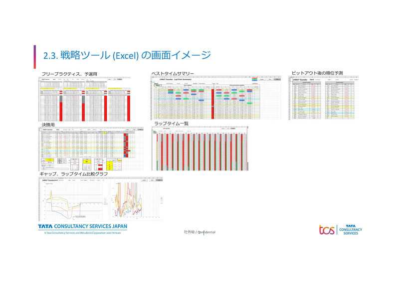 2019年までのシステムでエンジニアが見ていた画面、Excelでアクセスしていた(出典:日本TCS)