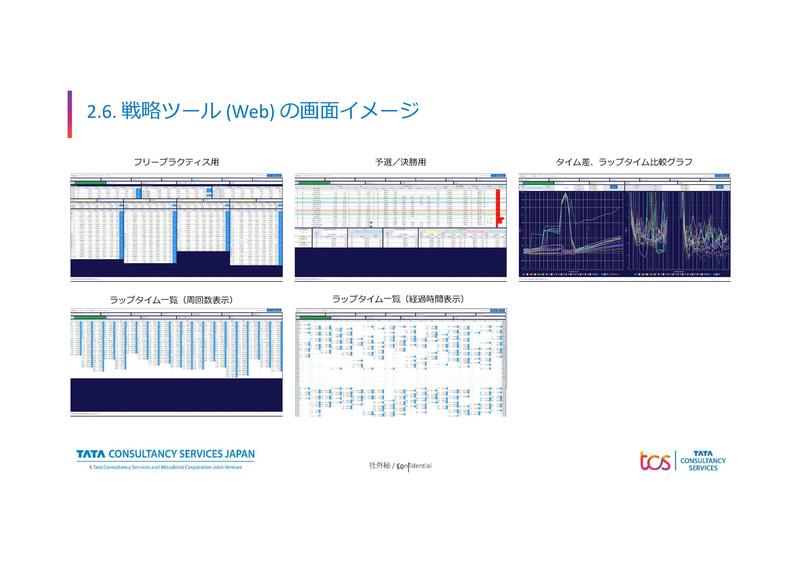 新しいエンジニアの画面、WebベースのUIになって見やすく、データの処理がより容易になっている(出典:日本TCS)