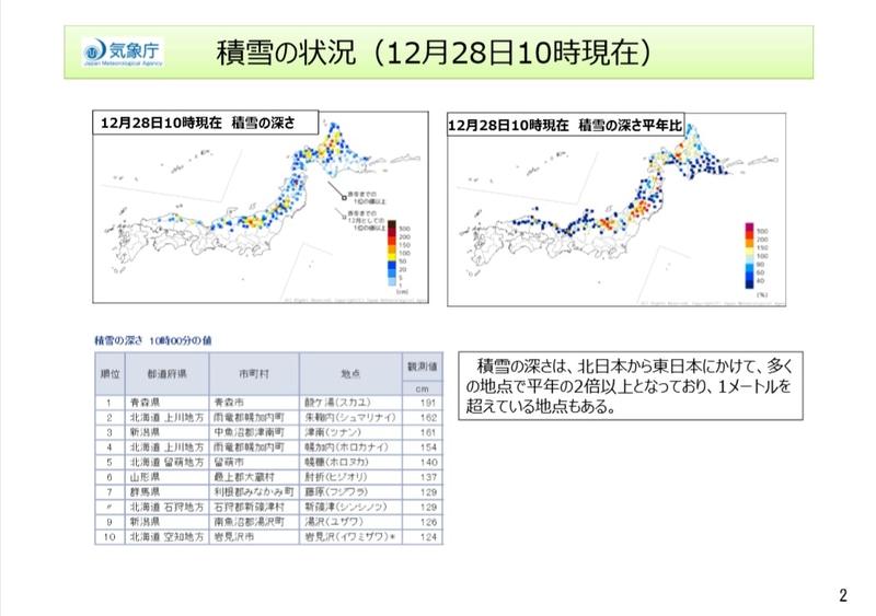 積雪の状況(12月28日10時現在)