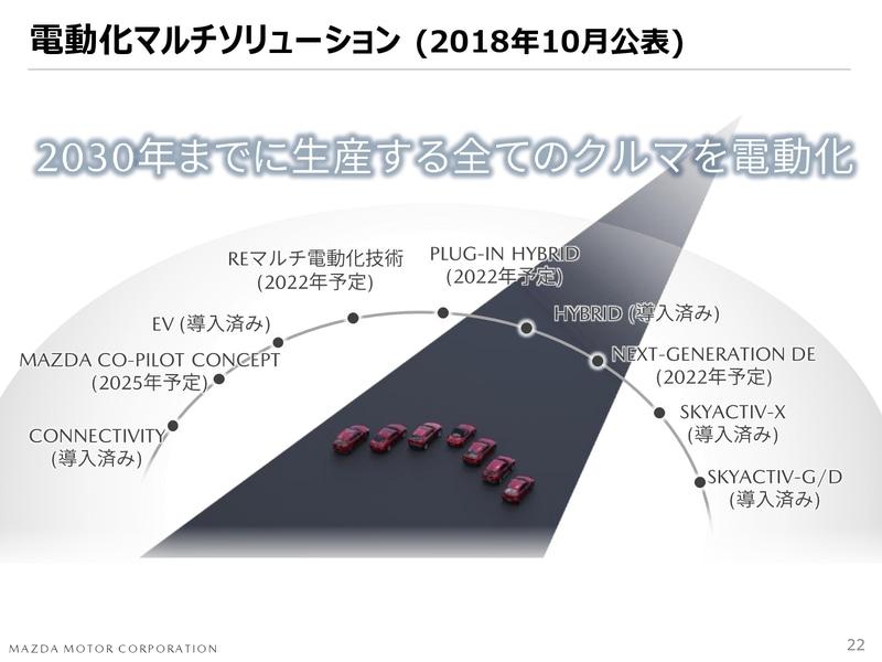 電動化マルチソリューション(2018年10月公表)