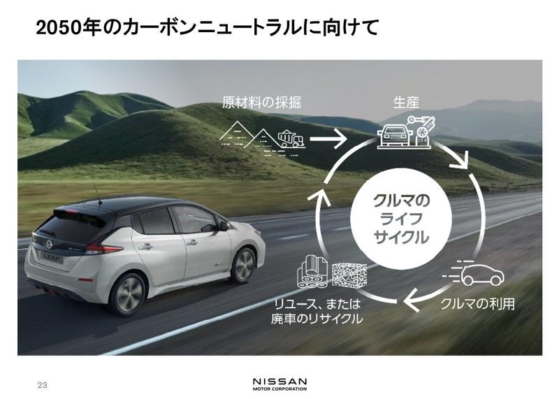 Nissan NEXTやカーボンニュートラルといった計画について説明するスライド資料