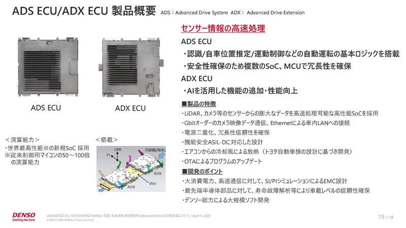 ルネサス製SoCの「ADS ECU」、NVIDIA製SoCの「ADX ECU」
