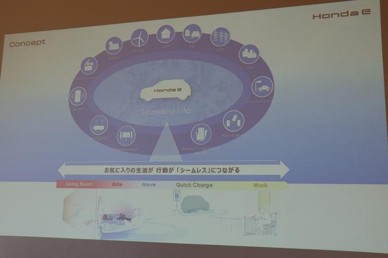 Honda eのコンセプト「シームレスライフ」