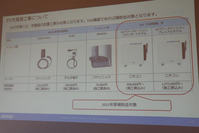 充電器はV2H機器を設置すると補助金対象となる