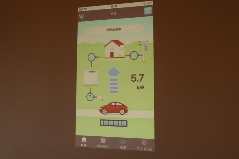 備え付けのV2H機器は、状態をスマートフォンに表示することが可能。5.7kWと容量ぎりぎりまで給電していることがわかる