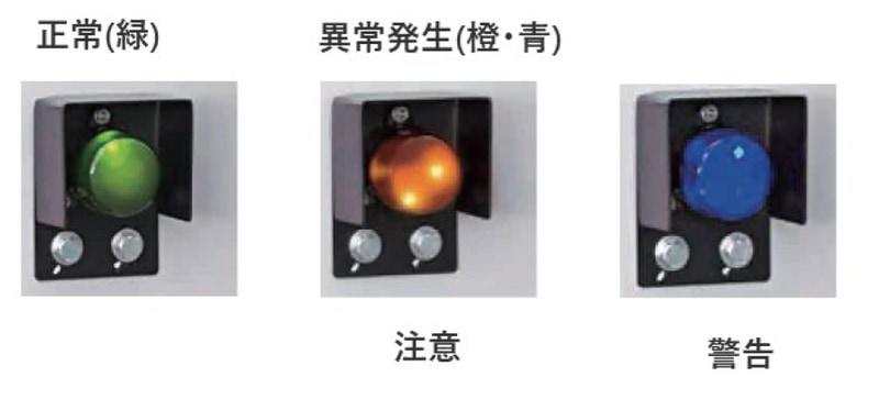 トレーラ前端に設置した警告インジケーターの光をミラー越しに警告する