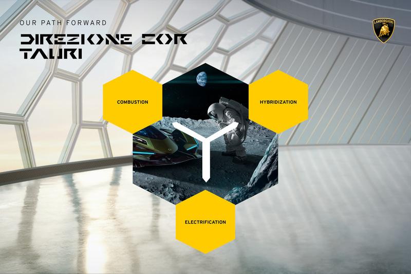 「Direzione Cor Tauri」についてのプレゼンテーション資料