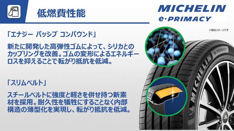 スチールベルトのワイヤーをより耐久性のあるタイプに変更し、ワイヤーに巻き付けるゴムも素材の改良を行なっているという