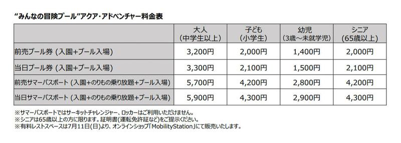 """""""みんなの冒険プール""""アクア・アドベンチャー料金表"""
