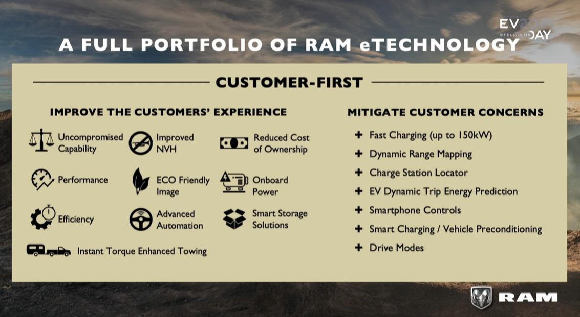 2024年にRam 1500 BEVをベースにしたBEVを投入