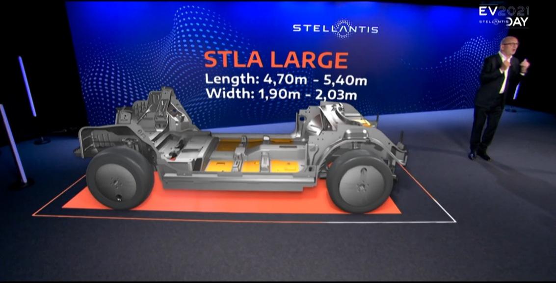STLA LARGEの車両サイズ