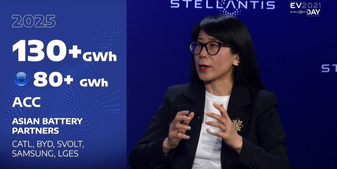 「2025年に必要になる130GWhの生産キャパシティをすでに確保している」と説明するステランティス 最高グローバル購買責任者 兼 最高サプライチェーン責任者 ミシェル・ウェン氏
