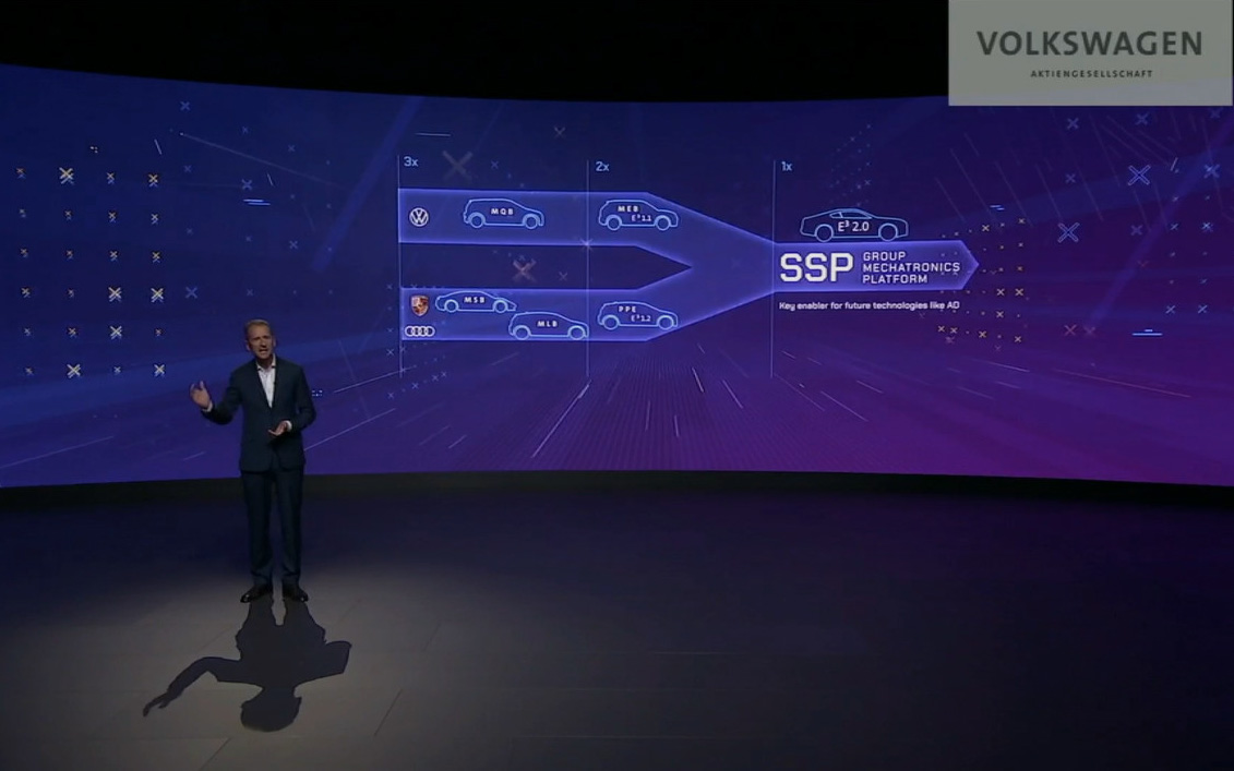 新しいBEVプラットフォームSSPを2025年に投入