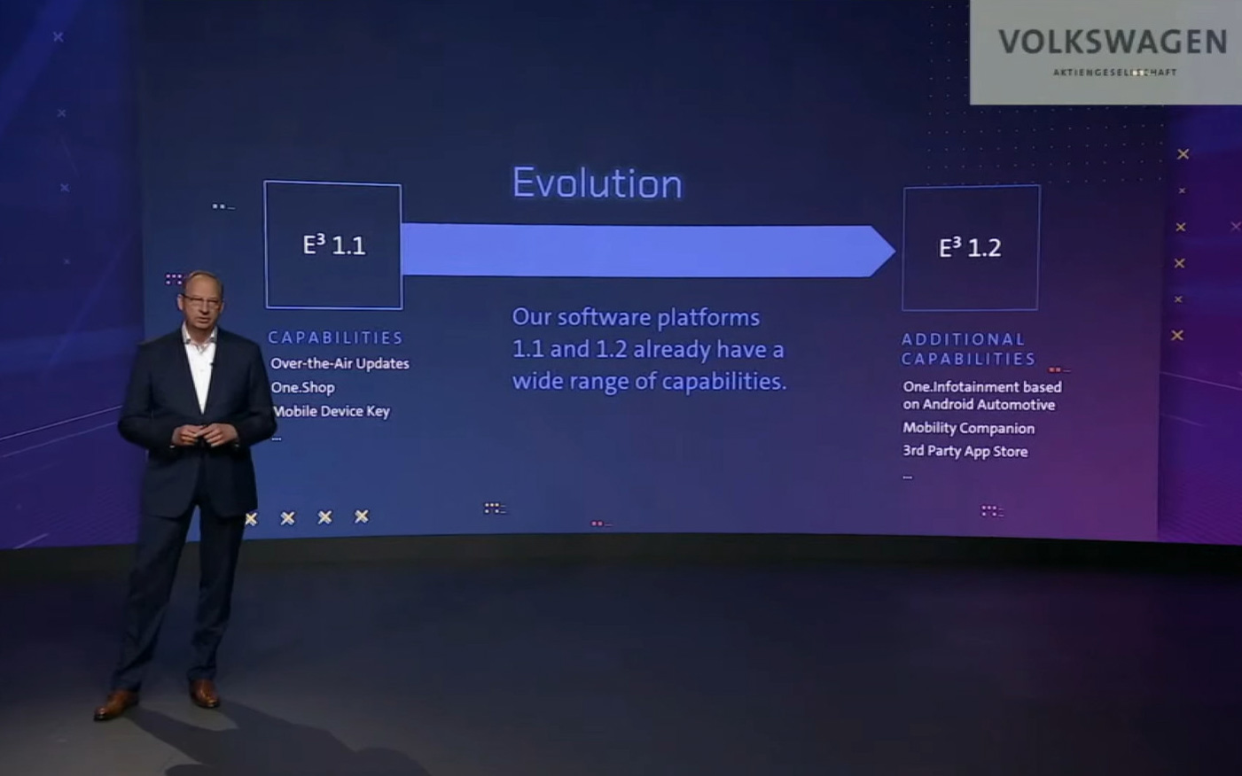 E3 1.1とE3 1.2