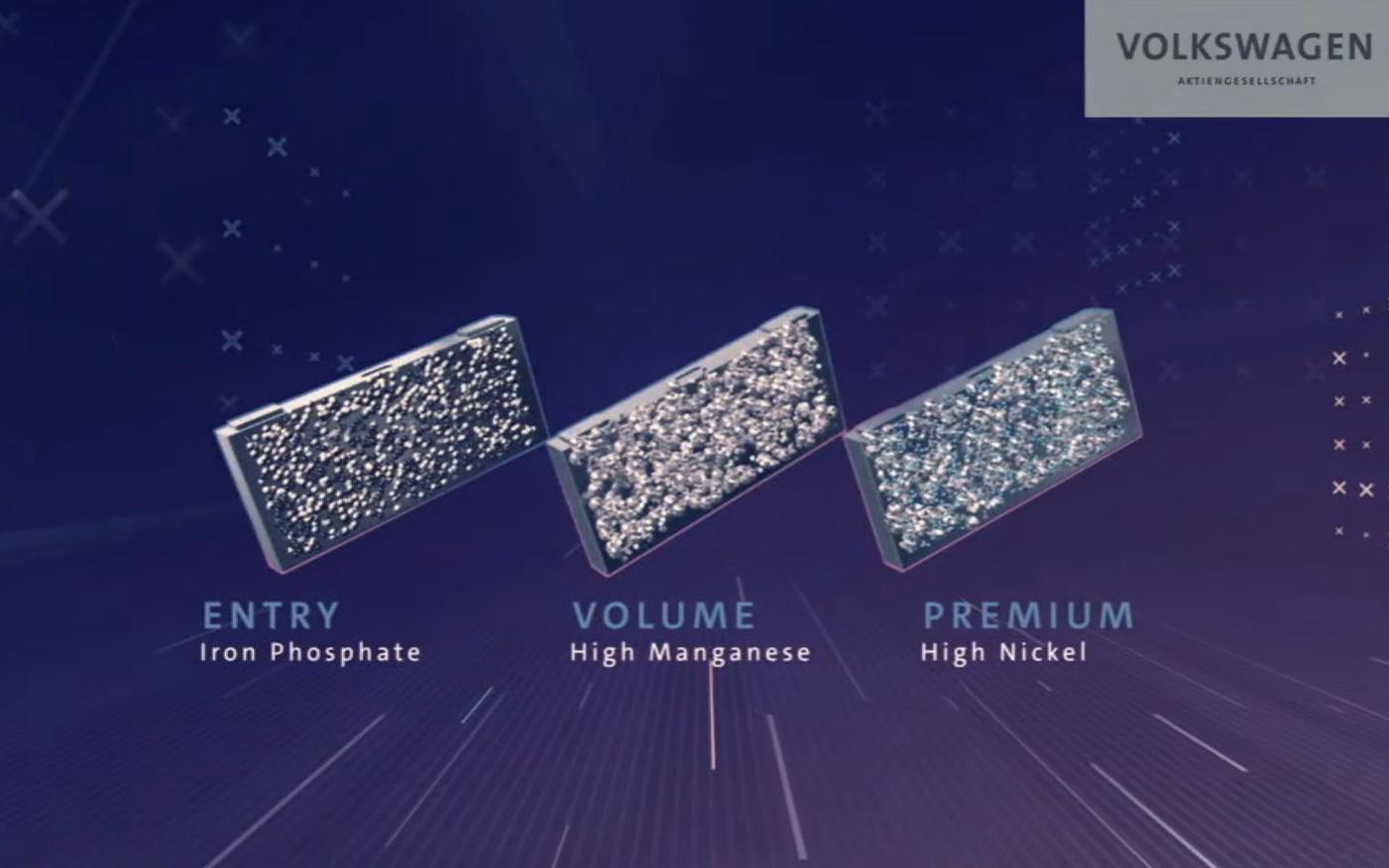 フォルクスワーゲンのバッテリーは共通セルが基本戦略。そのセルに化合する化合物をエントリー向け、ボリューム向け、プレミアム向けで切り替えていく