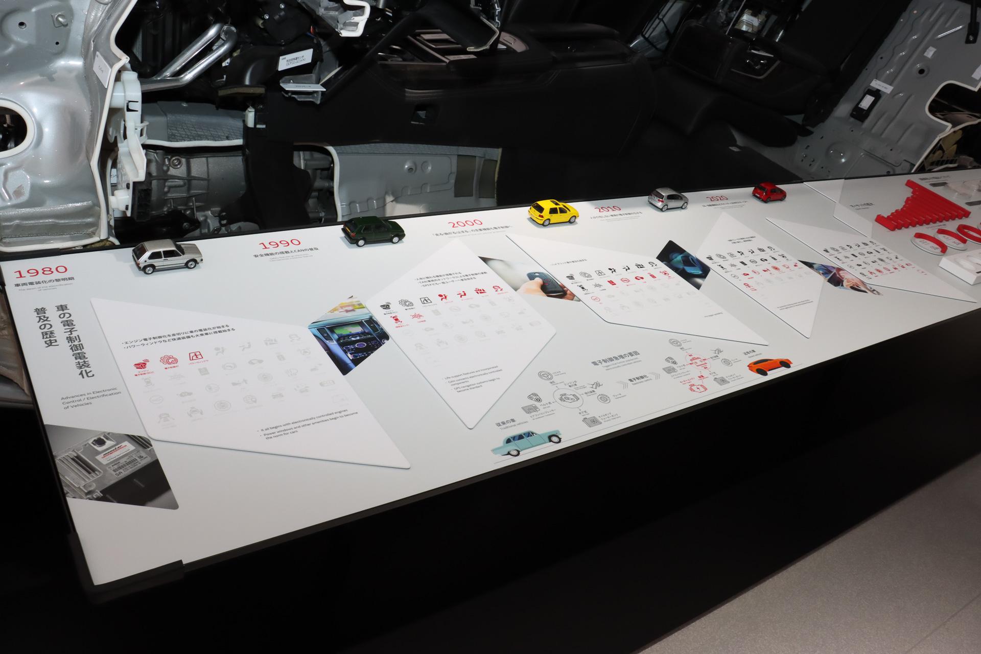 カットモデルの前でも、自動車の電子部品の歴史や村田製作所の車載向け製品ラインアップなどについて展示する