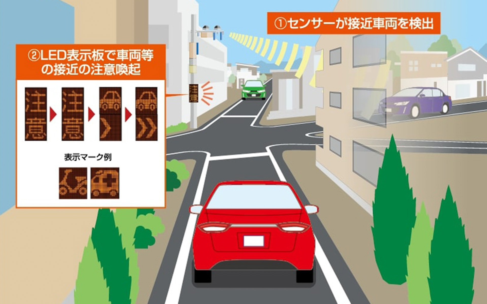 インフラ協調型危険回避システム【ITSスマートポール(SP)】のイメージ