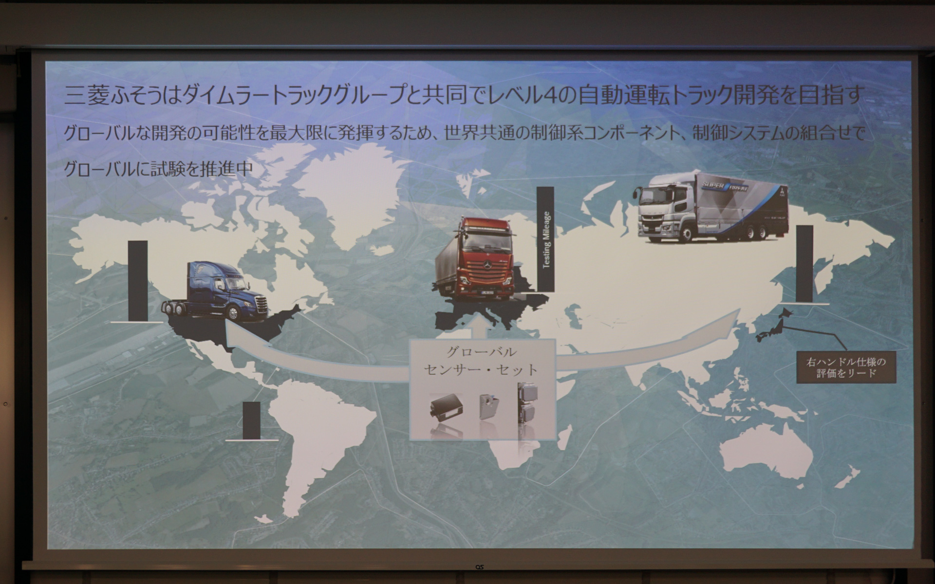 ダイムラートラックグループとしてレベル4自動運転トラックの開発への取り組みを紹介するスライド