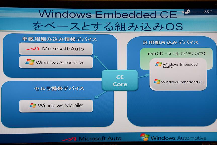 Windows Embedded CEをベースに開発されているマイクロソフトのカーナビ用OS