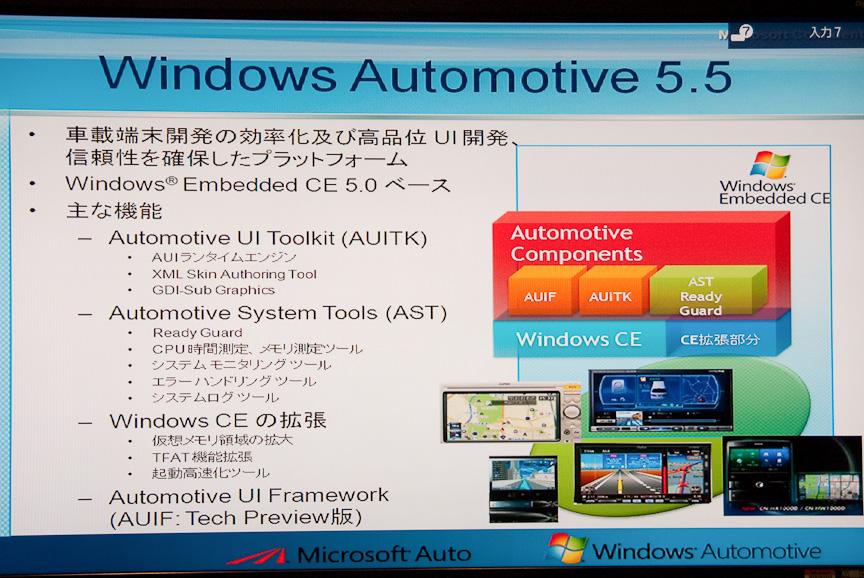 Windows Automotive 5.5の概要