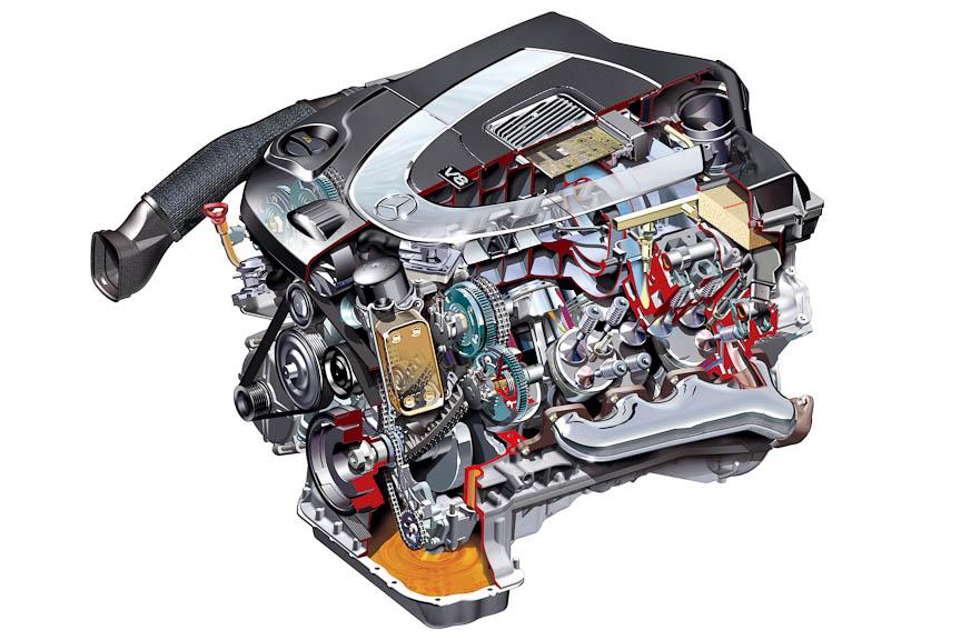 V8エンジン
