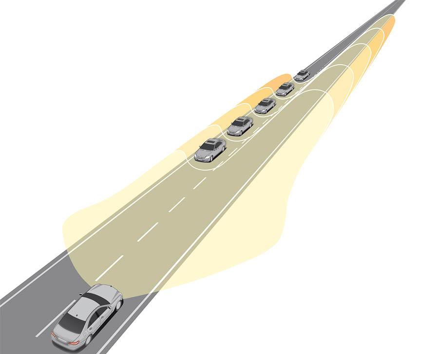 対向車を検知して配光を変えるアダプティブハイビームアシスト