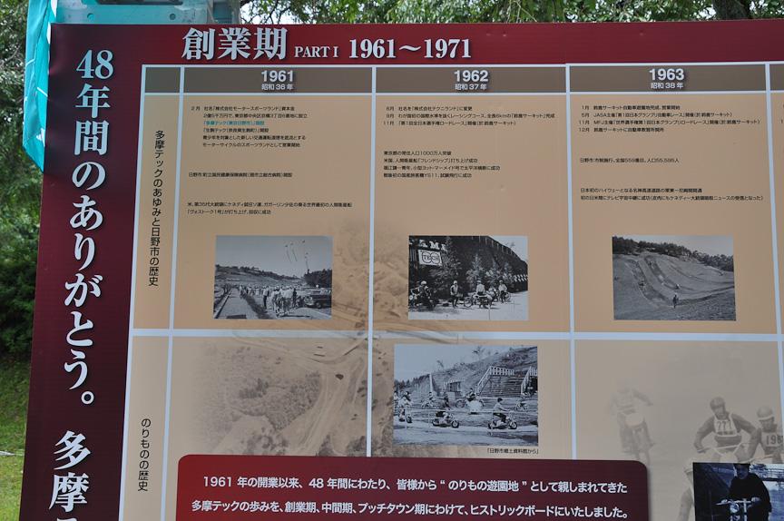 メモリアルストリートに掲示されているパネル。多摩テックの歴史がつづられている