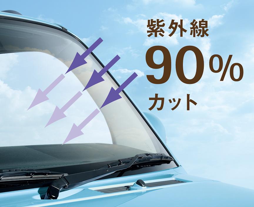 紫外線を90%カットするIR&UVカットガラスを採用