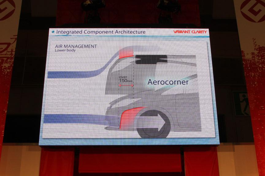 ホイールアーチまわりの平面は、タイヤまわりの空気の流れを整流する効果がある