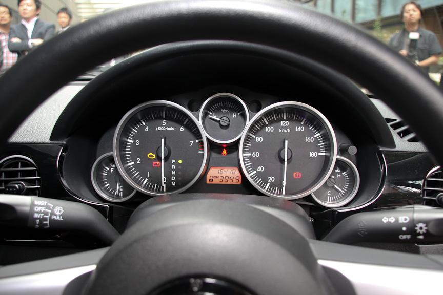 スピードメーター、タコメーターのほか水温、燃料、油圧計と外気温度計、平均燃費計が備わる