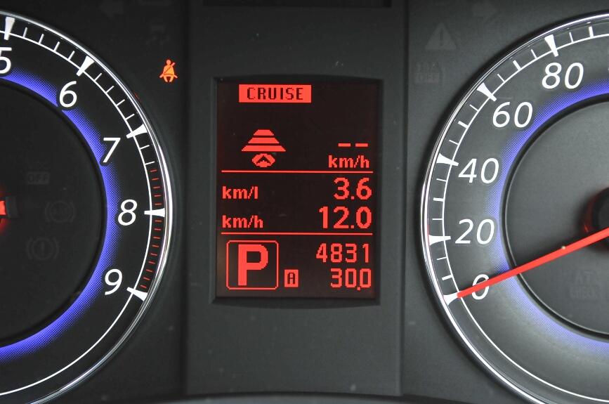 平均燃費表示