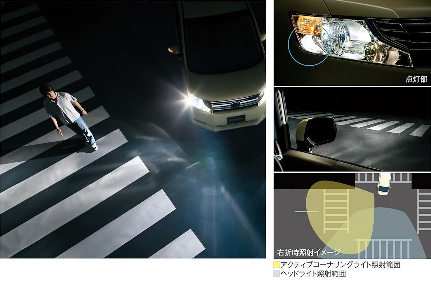 アクティブ コーナリングライトの照射イメージ