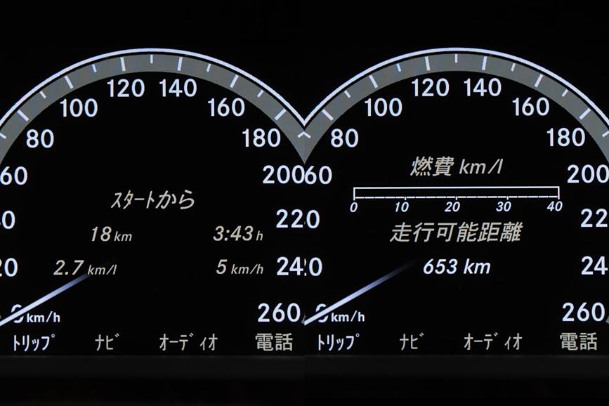 距離計や燃費計の表示