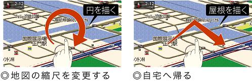 ジェスチャーコマンドの動き(画像はNV-U3Vのもの)。画面上で指を回転させれば地図の縮尺が変わり、山型の動きをすれば自宅へのルート探索を開始する